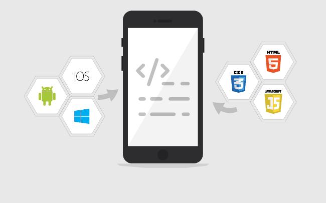 Mobile App Programmierung Drei grundlegende während der Entwicklung