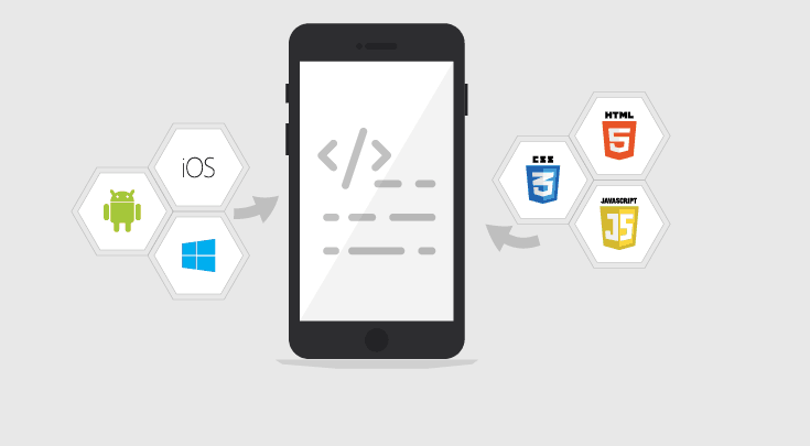 Mobile App Programmierung